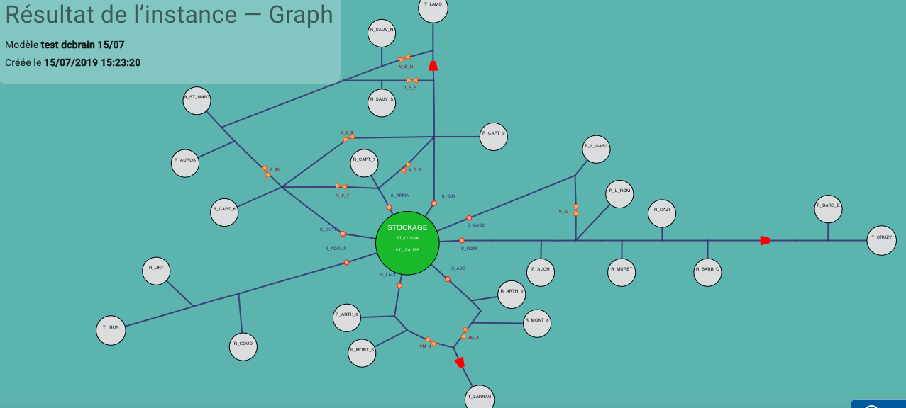 Article graph database